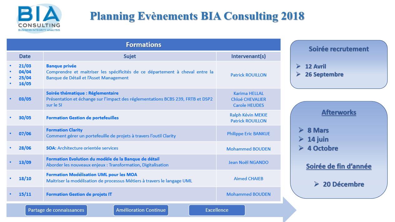 planning événements 2018